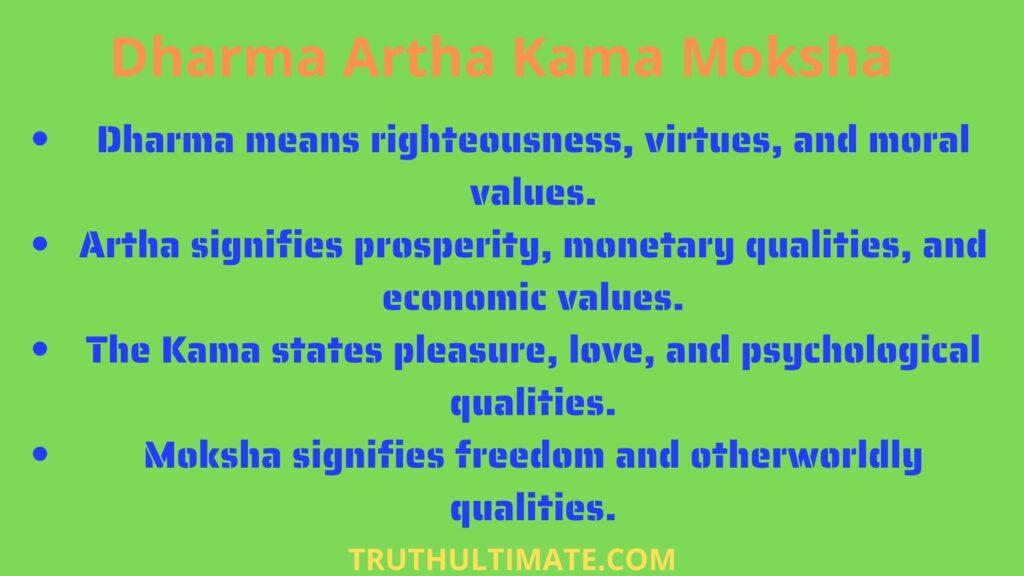 Dharma Artha Kama Moksha meaning